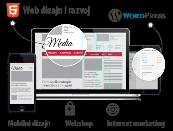 Avalon - web dizajn i razvoj