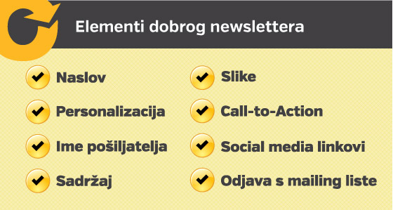 Elementi dobrog newslettera