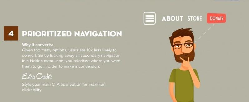 prioritized-navigation