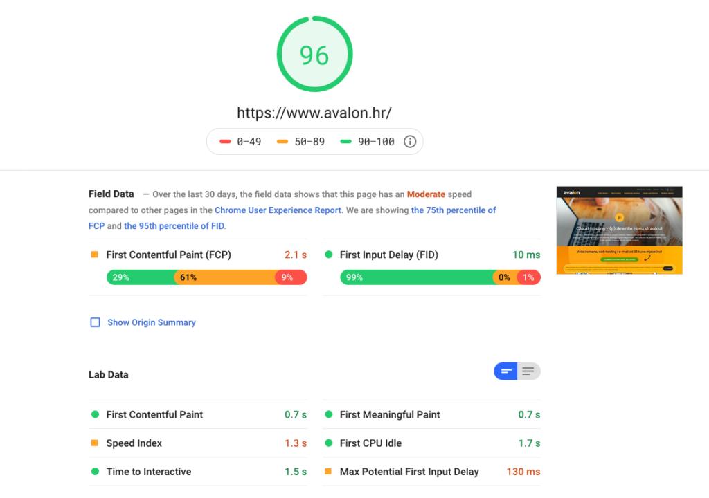 PageSpeed rezultati za avalon.hr